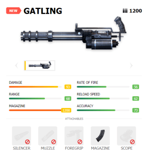 gatling free fire 2